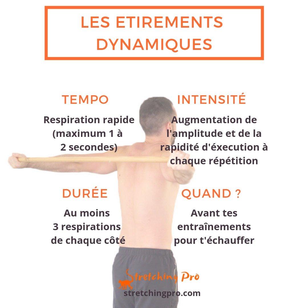 stretchingpro-commandements-apprendre-etirer-etirements-dynamiques